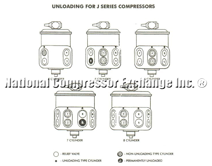 York Model JS Semi-Hermetic Compressors
