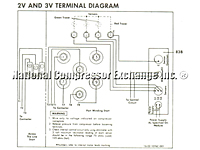 2V and 3V Termnial Diagram