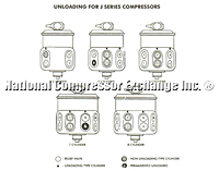 Unloader For J Series Compressors